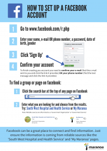 How to Facebook Poster